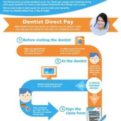 VHI Dentist Cork